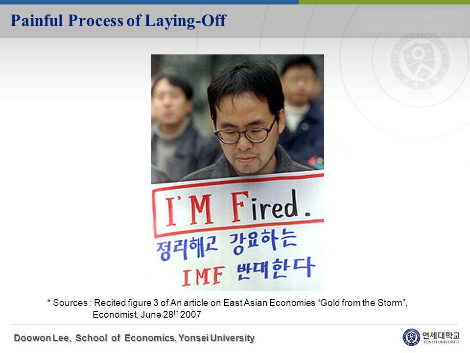 Painful Process of Laying-Off Doowon Lee, School of Economics, Yonsei University * Sources : Recited figure 3 of An article on East Asian Economies Gold from the Storm, Economist, June 28 th 2007