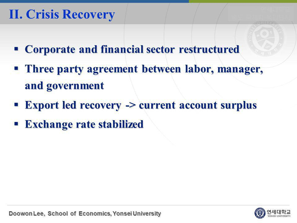 Corporate and financial sector restructured Corporate and financial sector restructured Three party agreement between labor, manager, and government Three party agreement between labor, manager, and government Export led recovery -> current account surplus Export led recovery -> current account surplus Exchange rate stabilized Exchange rate stabilized Doowon Lee, School of Economics, Yonsei University II.