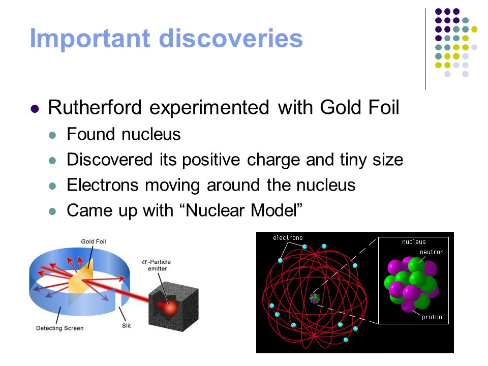 Important discoveries Rutherford experimented with Gold Foil Found nucleus Discovered its positive charge and tiny size Electrons moving around the nu
