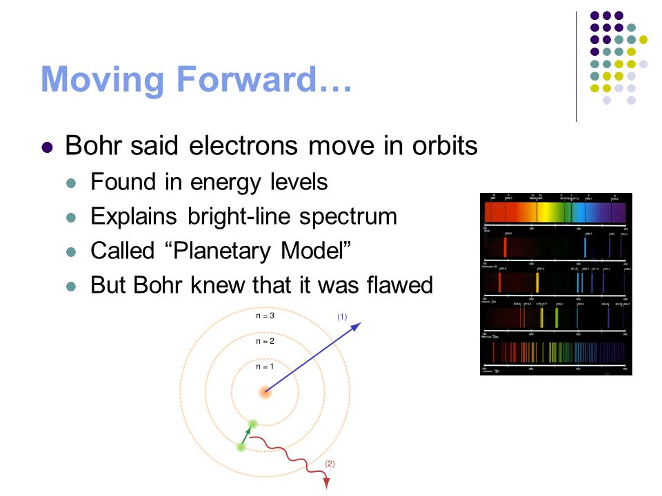 Moving Forward… Bohr said electrons move in orbits Found in energy levels Explains bright-line spectrum Called Planetary Model But Bohr knew that it w