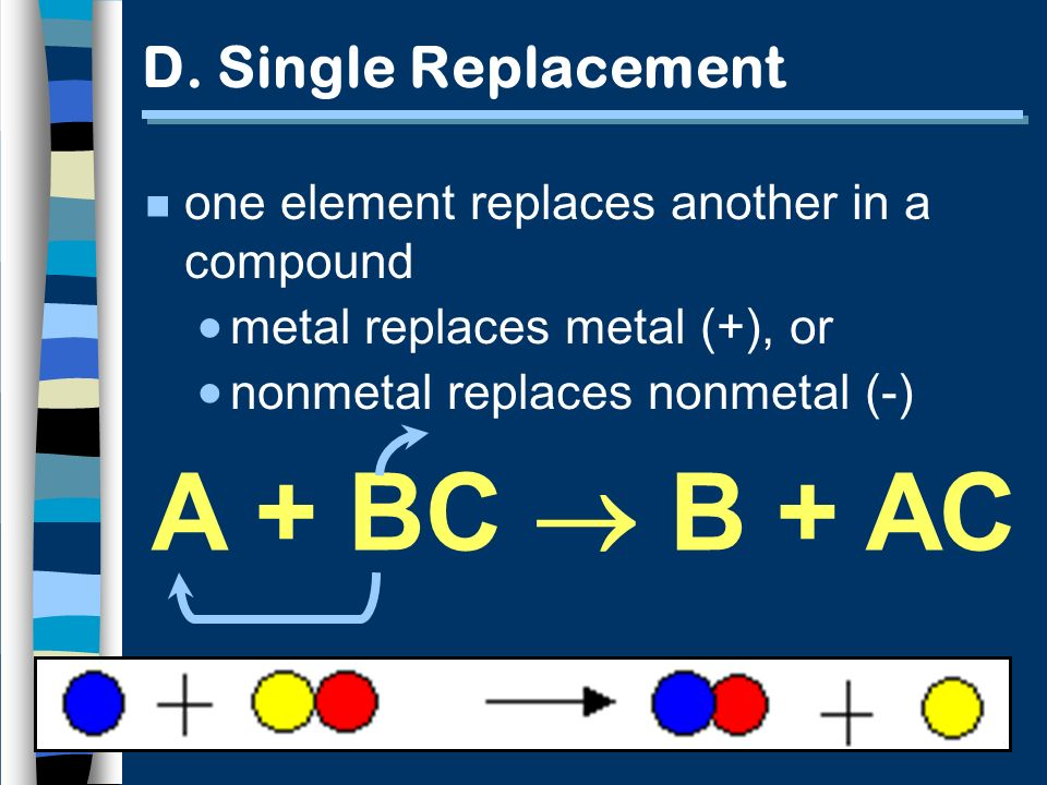 D. Single Replacement n one element replaces another in a compound metal replaces metal (+), or nonmetal replaces nonmetal (-) A + BC B + AC