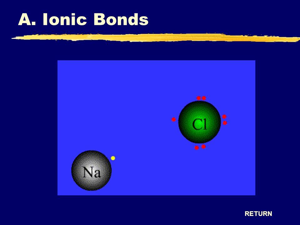 RETURN A. Ionic Bonds