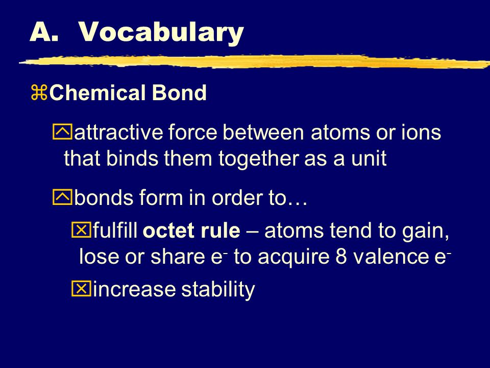 A. Vocabulary zChemical Bond yattractive force between atoms or ions that binds them together as a unit ybonds form in order to… xfulfill octet rule –
