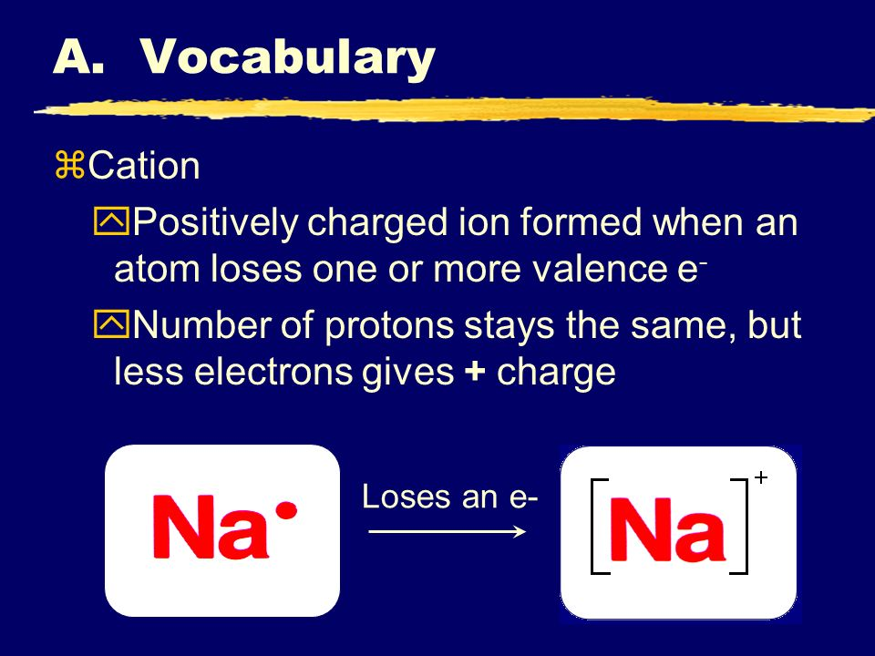 zCation yPositively charged ion formed when an atom loses one or more valence e - yNumber of protons stays the same, but less electrons gives + charge A.