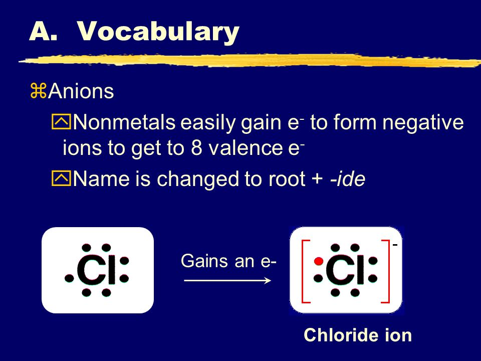 zAnions yNonmetals easily gain e - to form negative ions to get to 8 valence e - yName is changed to root + -ide A.
