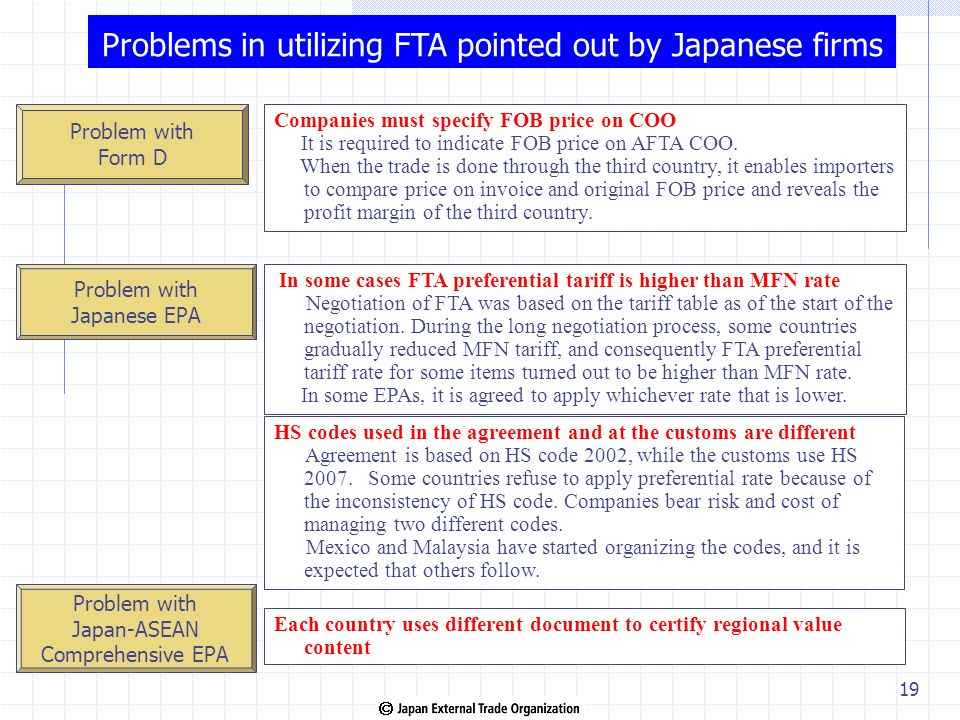 Problem with Form D Problems in utilizing FTA pointed out by Japanese firms Companies must specify FOB price on COO It is required to indicate FOB pri