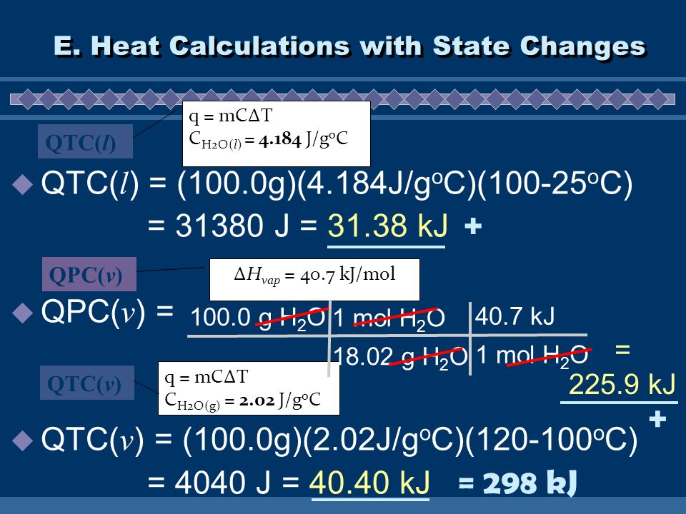 E. Heat Calculations with State Changes QTC( l ) = (100.0g)(4.184J/g o C)(100-25 o C) = 31380 J = 31.38 kJ QPC( v ) = QTC( v ) = (100.0g)(2.02J/g o C)