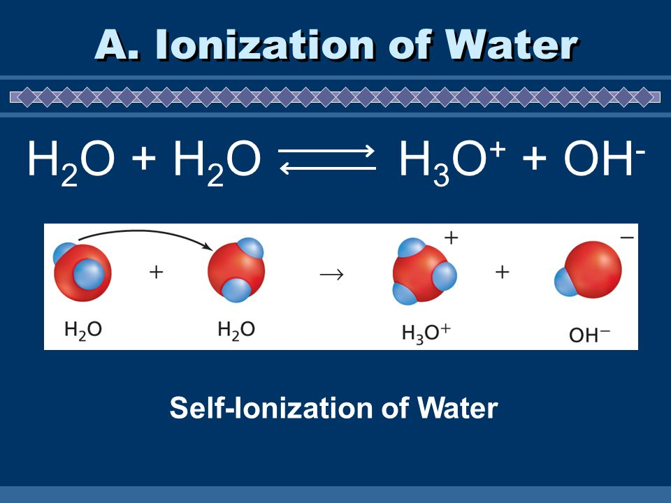 A. Ionization of Water H 2 O + H 2 O H 3 O + + OH - Self-Ionization of Water