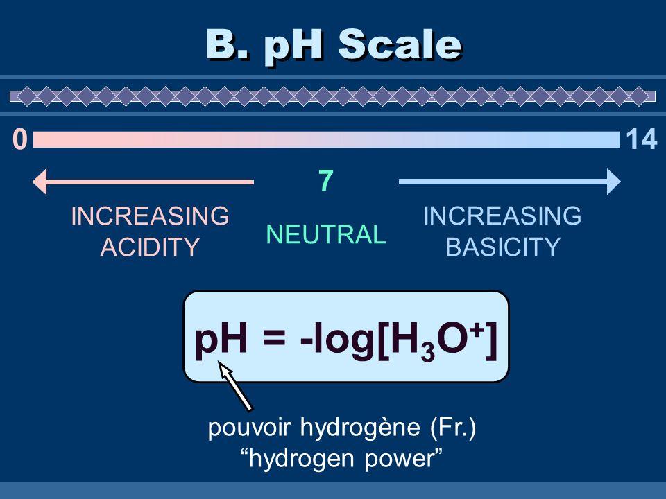 pH = -log[H 3 O + ] B. pH Scale 0 7 INCREASING ACIDITY NEUTRAL INCREASING BASICITY 14 pouvoir hydrogène (Fr.) hydrogen power