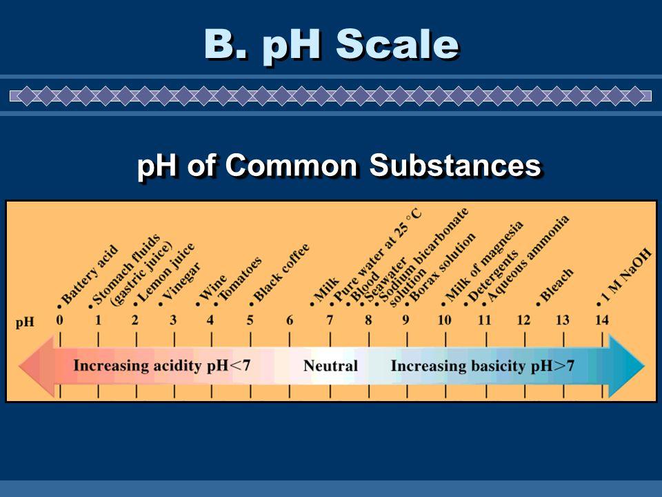 B. pH Scale pH of Common Substances