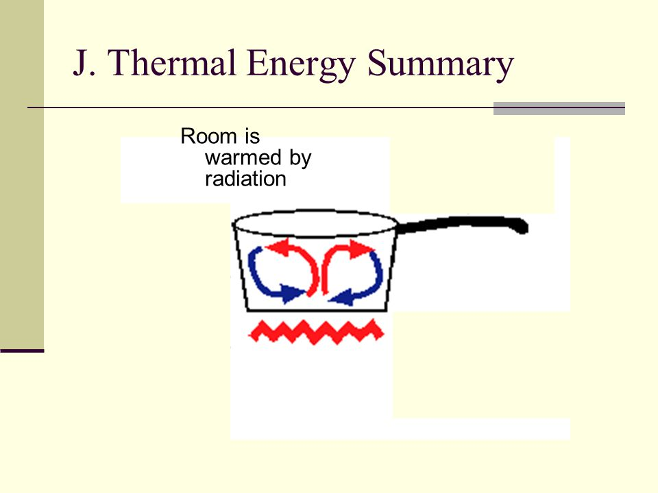 J. Thermal Energy Summary Room is warmed by radiation