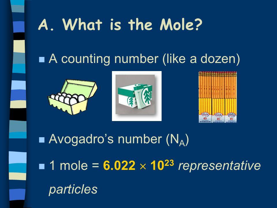 IIIIIIIV Ch. 10 – The Mole I. Molar Conversions