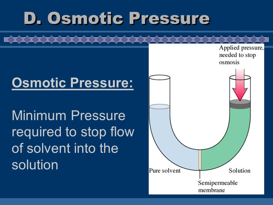 Osmotic Pressure: Minimum Pressure required to stop flow of solvent into the solution D.