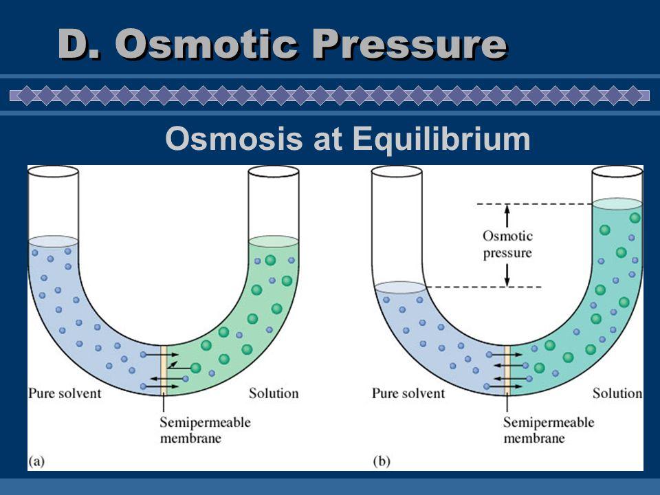 Osmosis at Equilibrium