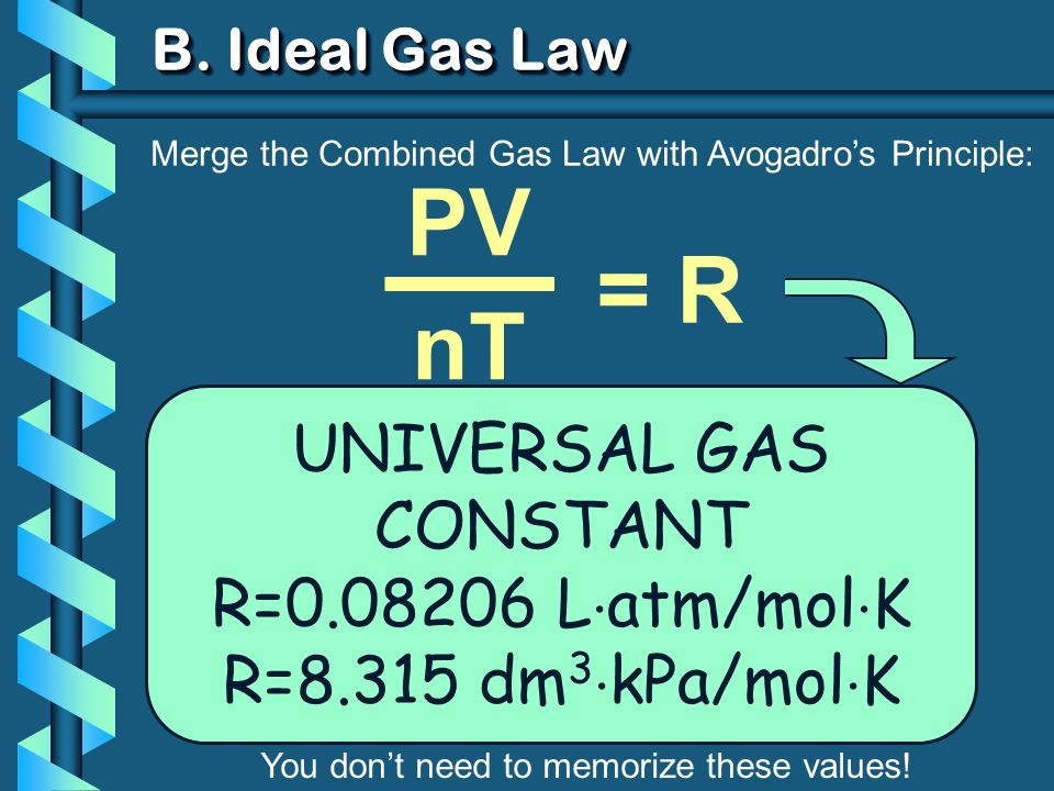 PV T VnVn PV nT B. Ideal Gas Law = k UNIVERSAL GAS CONSTANT R=0.08206 L atm/mol K R=8.315 dm 3 kPa/mol K = R You dont need to memorize these values! M