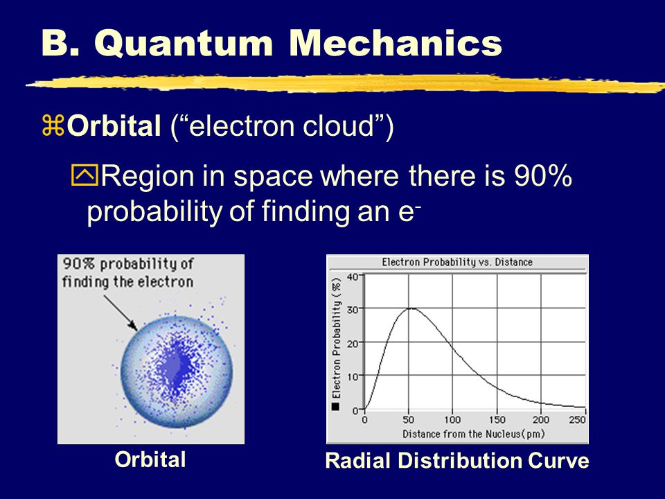 B. Quantum Mechanics Radial Distribution Curve Orbital zOrbital (electron cloud) yRegion in space where there is 90% probability of finding an e -