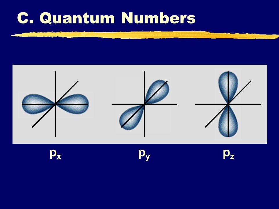 C. Quantum Numbers pxpx pypy pzpz