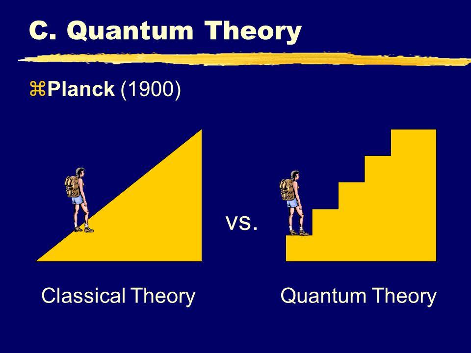 C. Quantum Theory zPlanck (1900) vs. Classical TheoryQuantum Theory