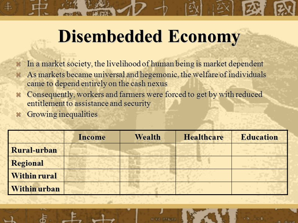 Disembedded Economy In a market society, the livelihood of human being is market dependent In a market society, the livelihood of human being is marke