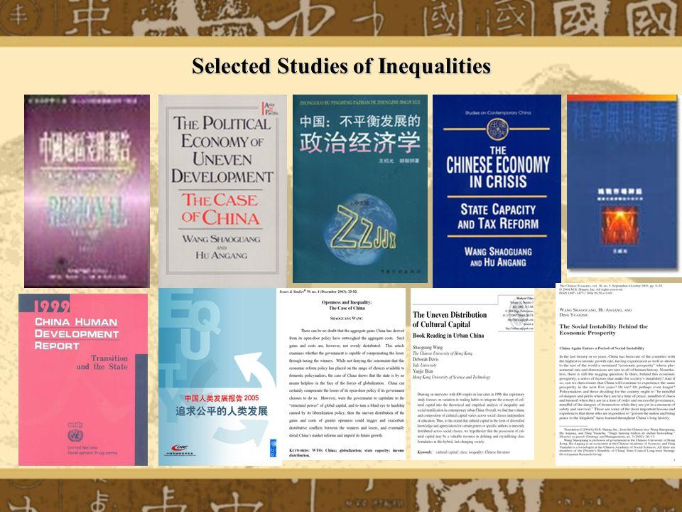 Selected Studies of Inequalities