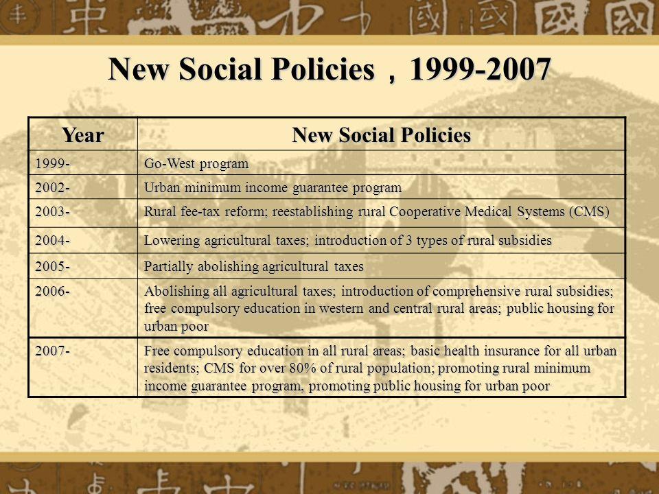 New Social Policies 1999-2007 Year New Social Policies 1999- Go-West program 2002- Urban minimum income guarantee program 2003- Rural fee-tax reform;
