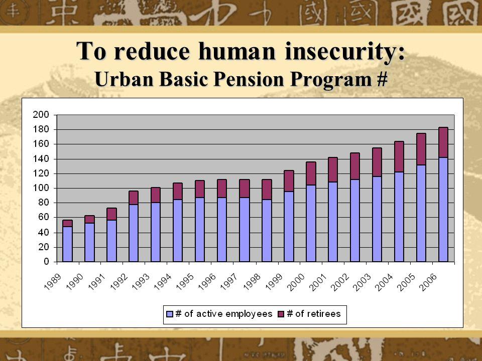 To reduce human insecurity: Urban Basic Pension Program %