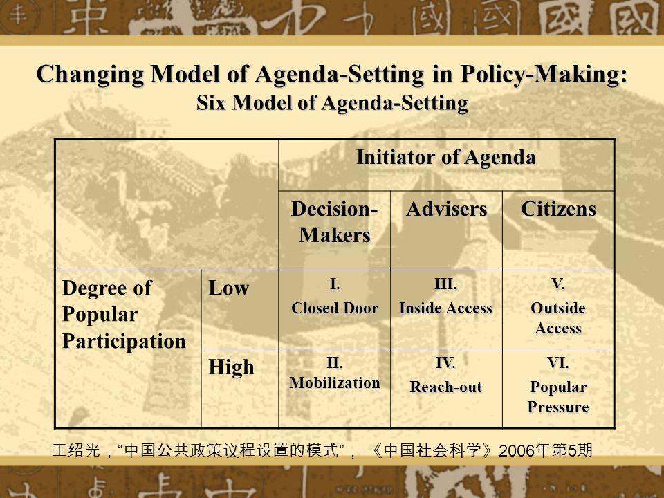 The Popular Pressure Model of Agenda-Setting Where do pressures come from.