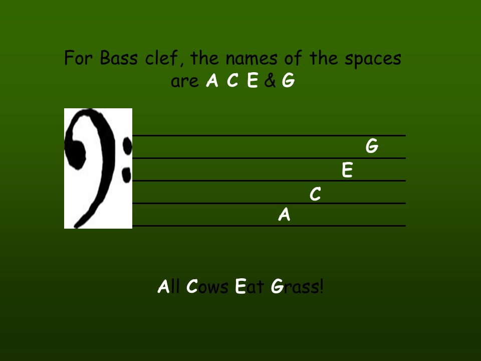 For Bass clef, the names of the spaces are A C E & G A C E G All Cows Eat Grass!