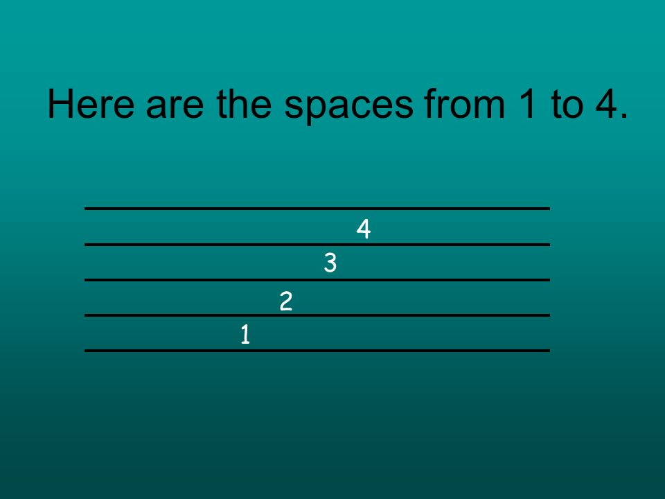 Here are the spaces from 1 to 4. 1 2 3 4
