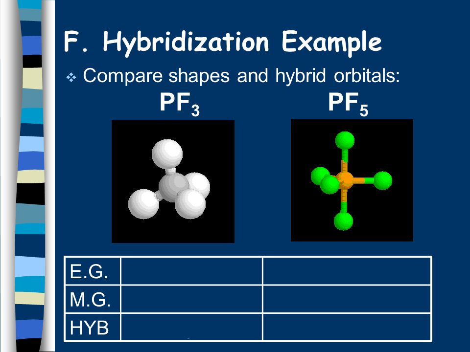 F.Hybridization Example Compare shapes and hybrid orbitals: PF 3 PF 5 E.G.