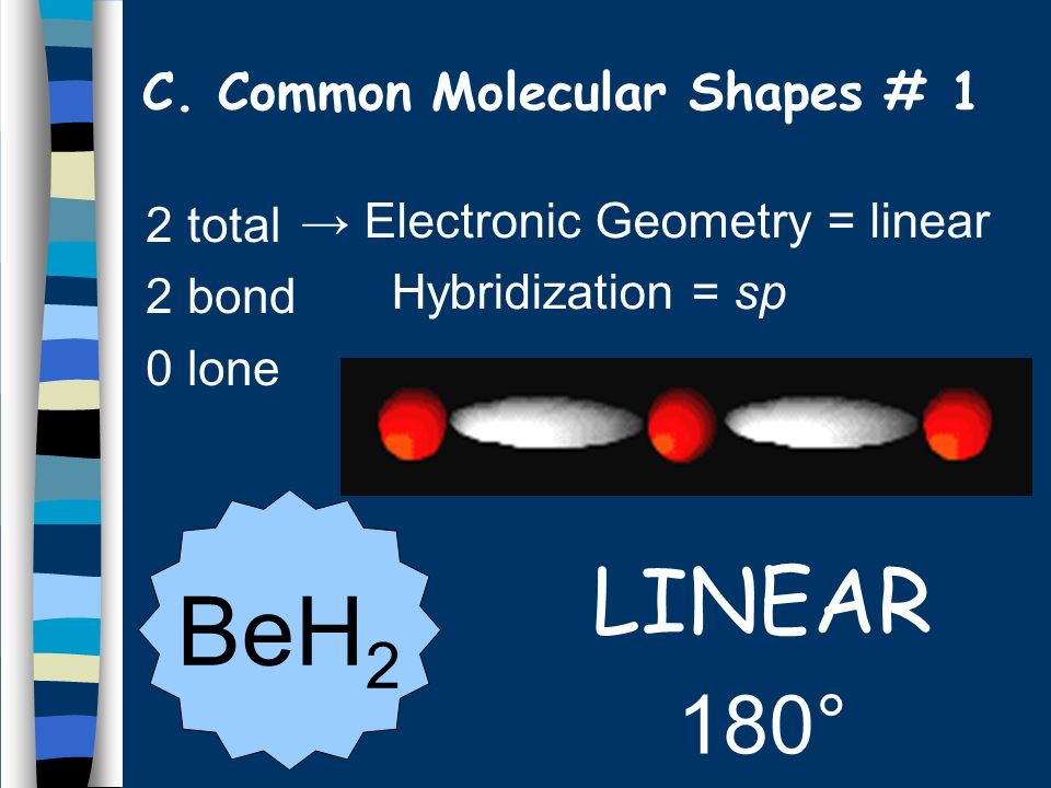 C. Common Molecular Shapes # 1 2 total 2 bond 0 lone LINEAR 180° BeH 2 Electronic Geometry = linear Hybridization = sp