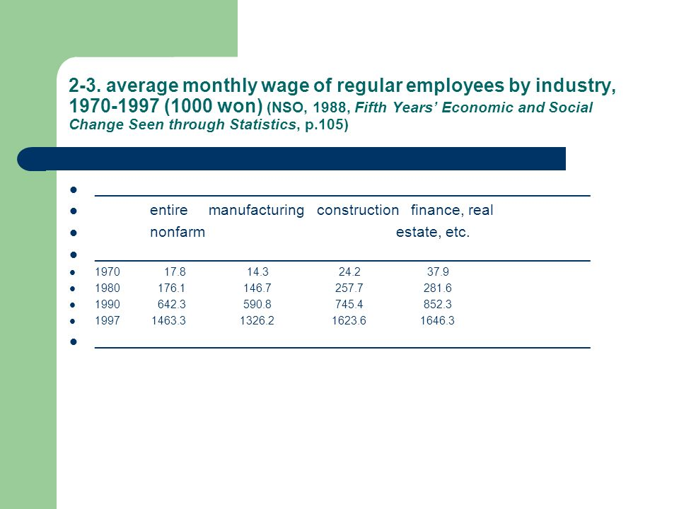 2-3. average monthly wage of regular employees by industry, 1970-1997 (1000 won) (NSO, 1988, Fifth Years Economic and Social Change Seen through Stati