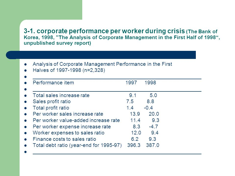 3-1. corporate performance per worker during crisis (The Bank of Korea, 1998,