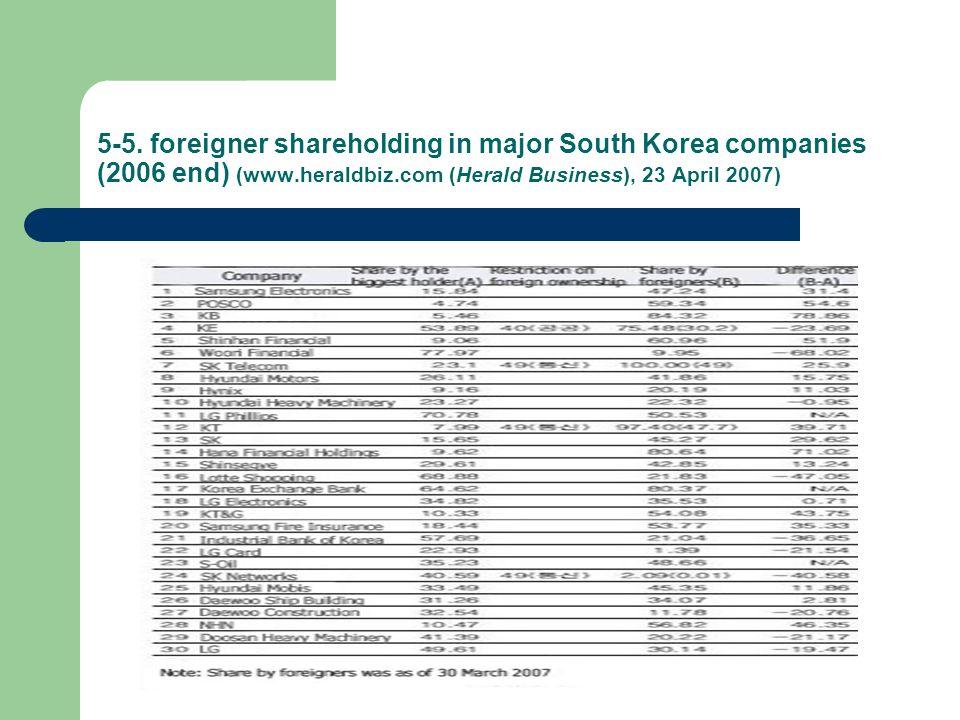 5-5. foreigner shareholding in major South Korea companies (2006 end) (www.heraldbiz.com (Herald Business), 23 April 2007)