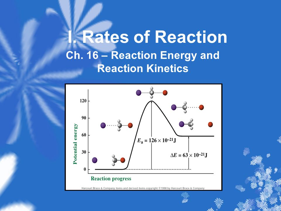 I. Rates of Reaction Ch. 16 – Reaction Energy and Reaction Kinetics