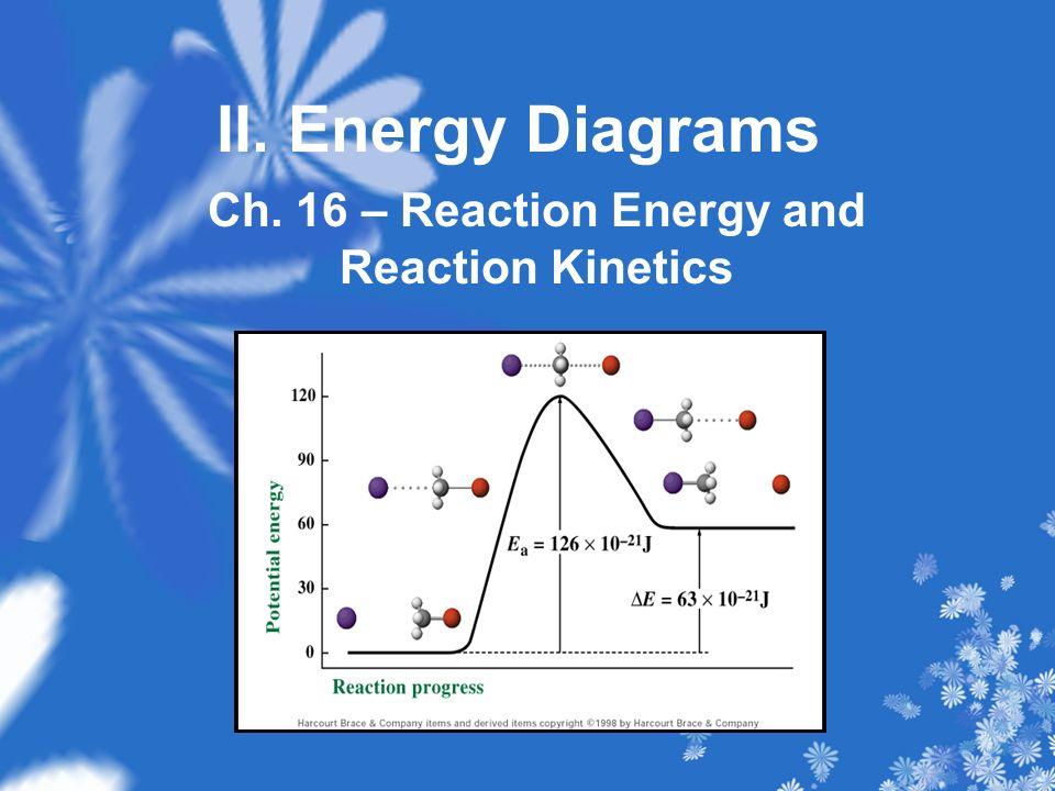 II. Energy Diagrams Ch. 16 – Reaction Energy and Reaction Kinetics
