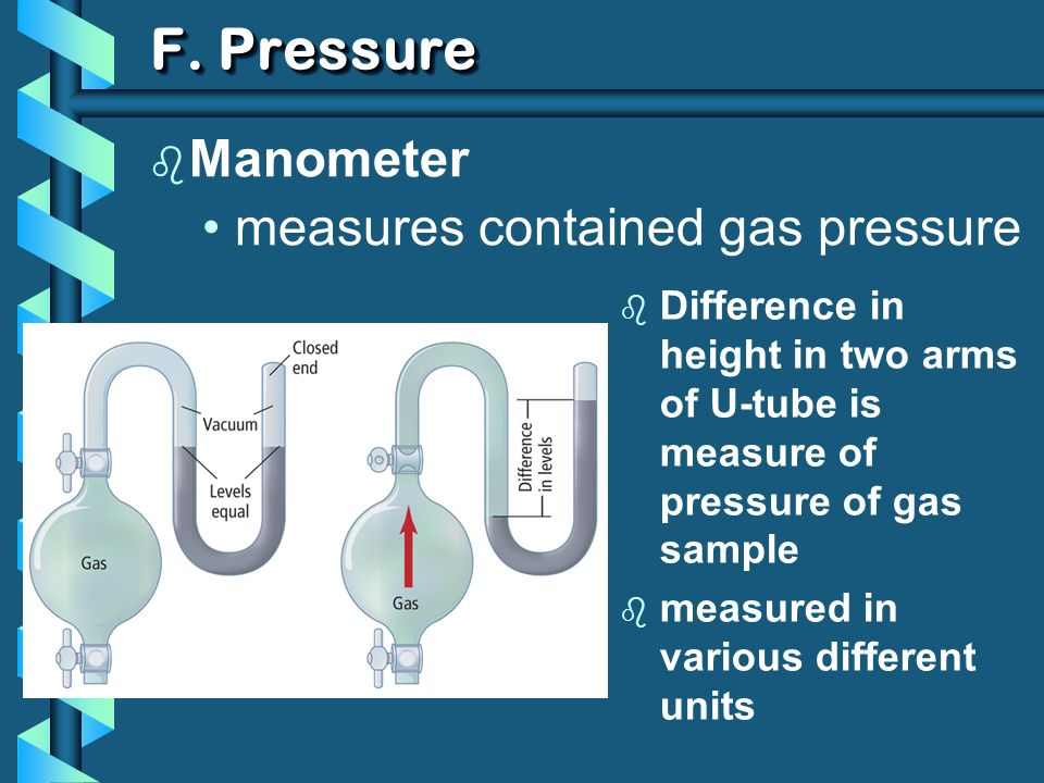 F. Pressure b Manometer measures contained gas pressure b Difference in height in two arms of U-tube is measure of pressure of gas sample b measured i
