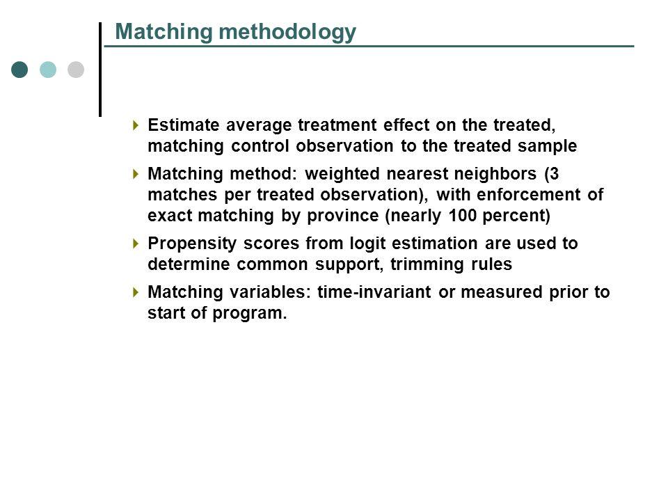 Matching methodology Estimate average treatment effect on the treated, matching control observation to the treated sample Matching method: weighted ne