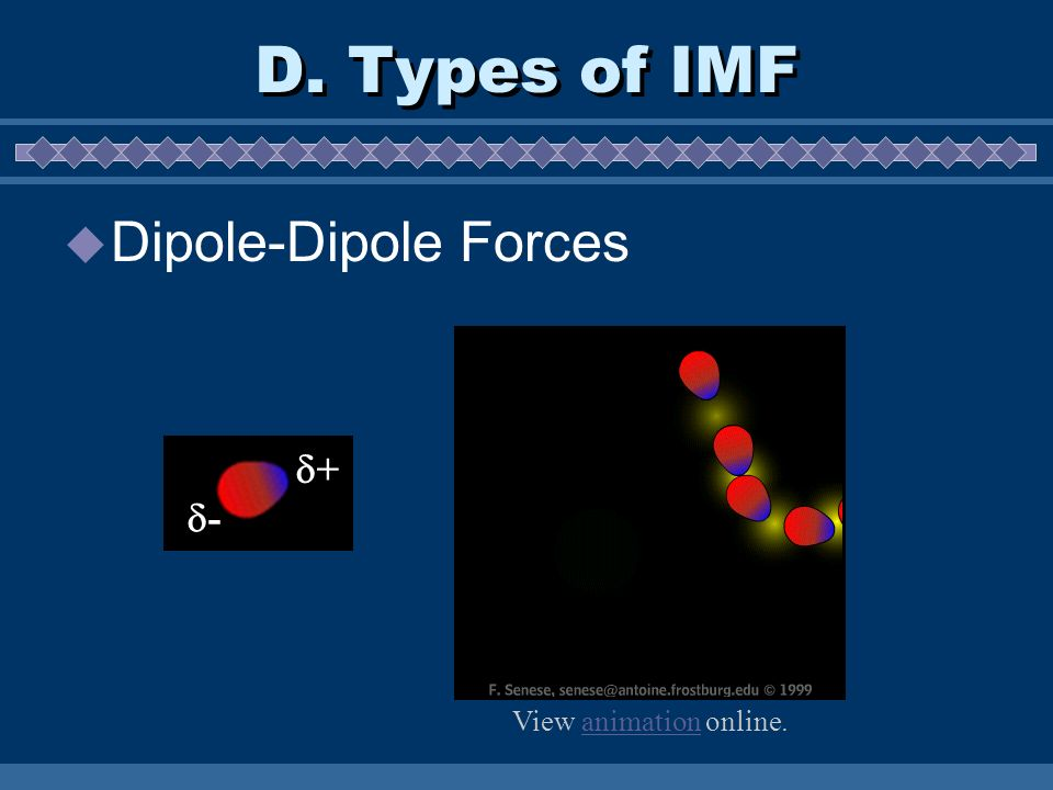 D. Types of IMF Dipole-Dipole Forces + - View animation online.animation