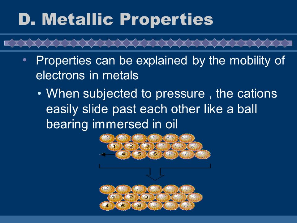 Properties can be explained by the mobility of electrons in metals When subjected to pressure, the cations easily slide past each other like a ball be