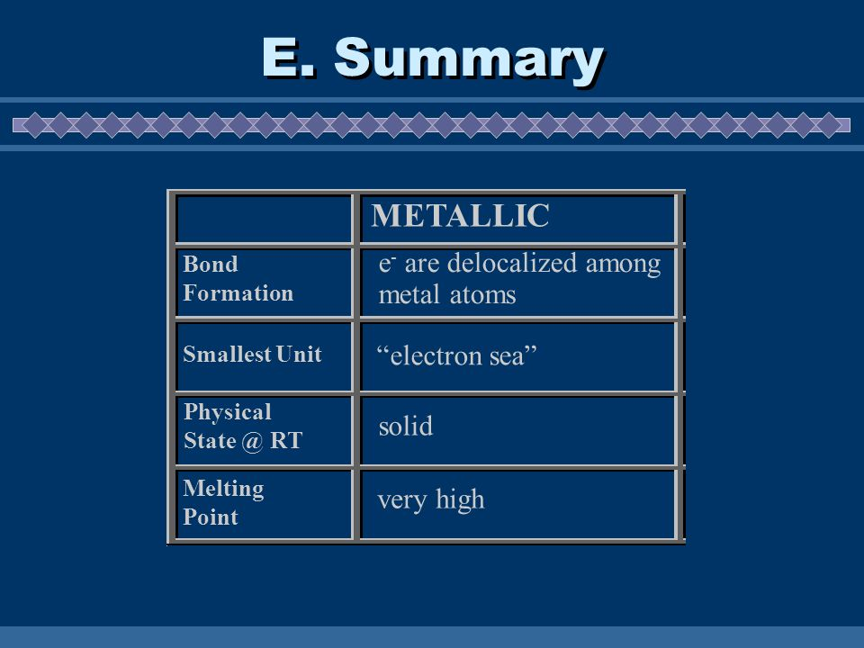 electron sea METALLIC Bond Formation Smallest Unit Melting Point E. Summary Physical State @ RT e - are delocalized among metal atoms very high solid