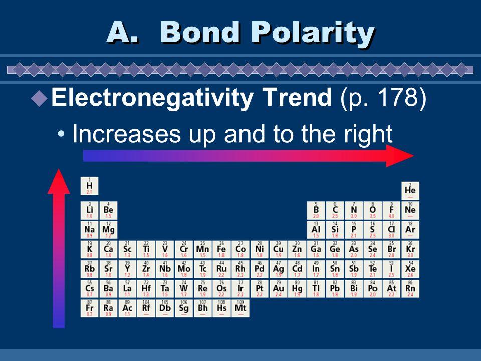 Nonpolar Covalent Bond e - are shared equally symmetrical e - density usually identical atoms A.