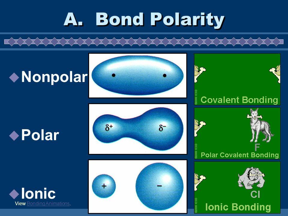 II. Ions (p. 194 – 200) Ch. 7 – Ionic Bonds & Properties