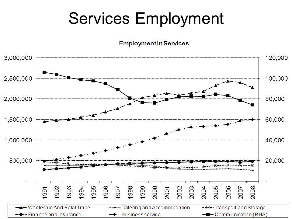 Services Employment