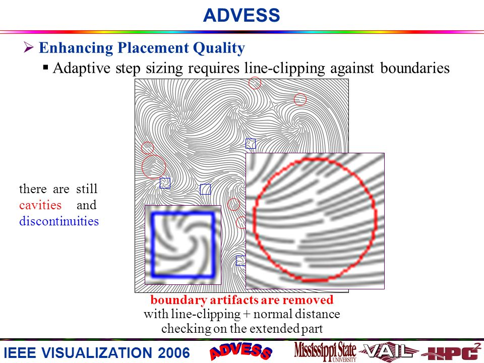 ADVESS boundary artifacts are removed with line-clipping + normal distance checking on the extended part Enhancing Placement Quality Adaptive step sizing requires line-clipping against boundaries there are still cavities and discontinuities IEEE VISUALIZATION 2006