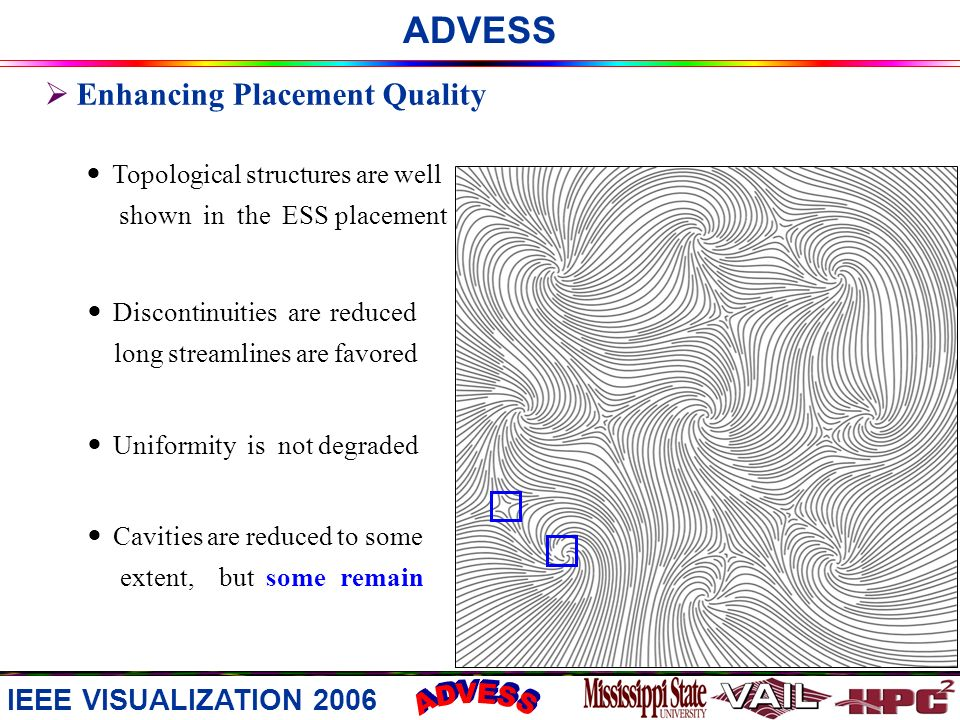 ADVESS Enhancing Placement Quality Topological structures are well shown in the ESS placement Discontinuities are reduced long streamlines are favored