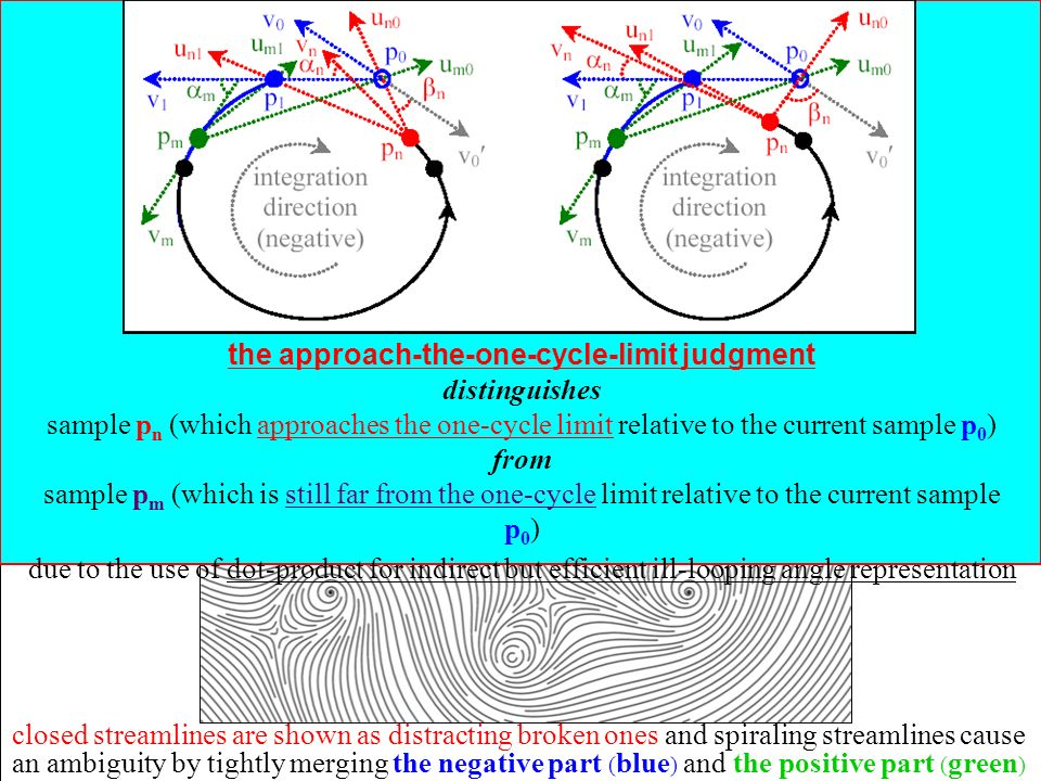 ADVESS Detecting Streamline Loops so far without a robust solution for ESS A strategy using seed-based inter-sample distance checking does not work regardless of the use of a seed-based curve length or accumulated angle as a threshold to begin such kind of distance checking Our principle is to allow the ill-looping part of a streamline to advect as long as within a one-cycle limit and this encourages a closed streamline to form the first cycle and a spiraling streamline to show the structure in more detail without cluttering the placement Our universal, effective, and robust strategy is to perform both distance checking and ill-looping angle checking on each existing sample against the current sample (NOT the seed) to see whether or not the ill-looping part approaches the one-cycle limit and is going to cause loop problems The use of dot-product for ill-looping angle representation, cell-based inter-sample distance checking for saving the approach-the-one-cycle- limit judgment, and sample-stamp checking for skipping unnecessary inter-sample distance checking makes our strategy a fast solution closed streamlines are shown as distracting broken ones and spiraling streamlines cause an ambiguity by tightly merging the negative part ( blue ) and the positive part ( green ) the approach-the-one-cycle-limit judgment distinguishes sample p n (which approaches the one-cycle limit relative to the current sample p 0 ) from sample p m (which is still far from the one-cycle limit relative to the current sample p 0 ) due to the use of dot-product for indirect but efficient ill-looping angle representation