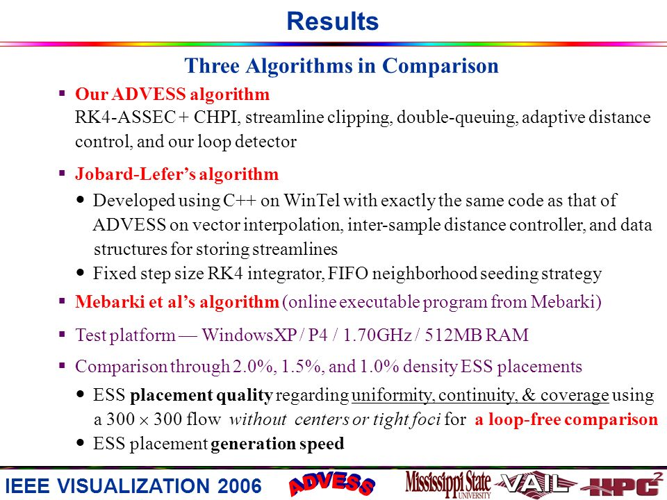 Results Three Algorithms in Comparison Our ADVESS algorithm RK4-ASSEC + CHPI, streamline clipping, double-queuing, adaptive distance control, and our loop detector Jobard-Lefers algorithm Developed using C++ on WinTel with exactly the same code as that of ADVESS on vector interpolation, inter-sample distance controller, and data structures for storing streamlines Fixed step size RK4 integrator, FIFO neighborhood seeding strategy Mebarki et als algorithm (online executable program from Mebarki) Test platform WindowsXP / P4 / 1.70GHz / 512MB RAM Comparison through 2.0%, 1.5%, and 1.0% density ESS placements ESS placement quality regarding uniformity, continuity, & coverage using a 300 300 flow without centers or tight foci for ESS placement generation speed a loop-free comparison IEEE VISUALIZATION 2006