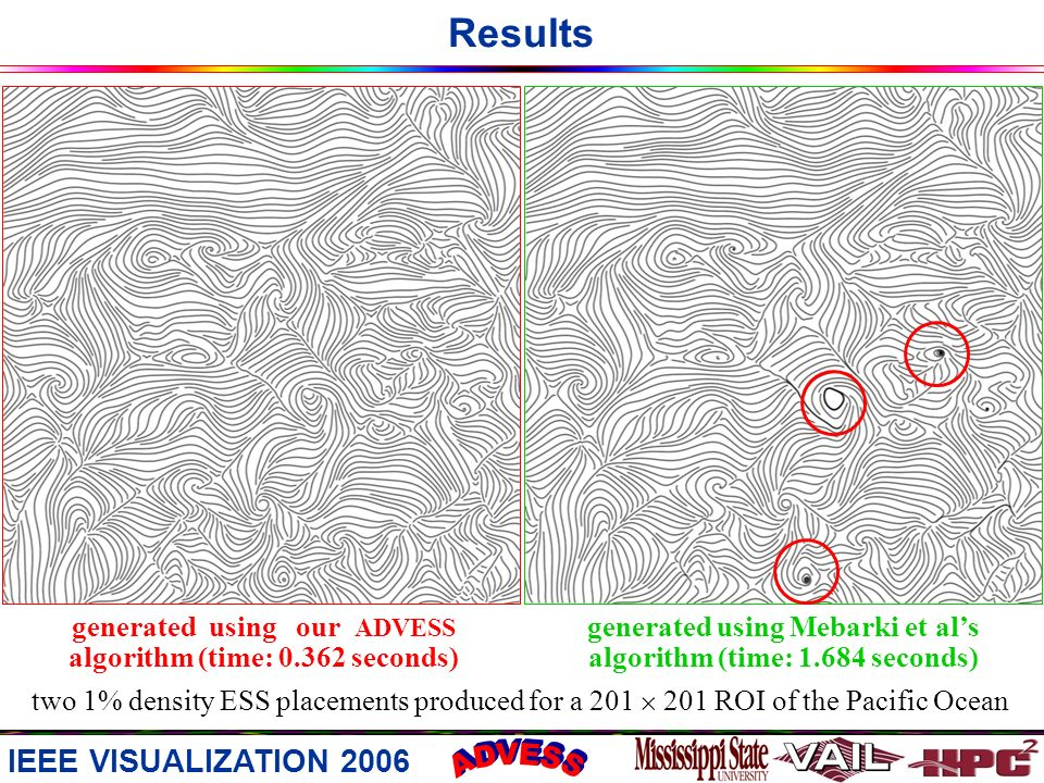 Results generated using Mebarki et als algorithm (time: 1.684 seconds) two 1% density ESS placements produced for a 201 201 ROI of the Pacific Ocean g