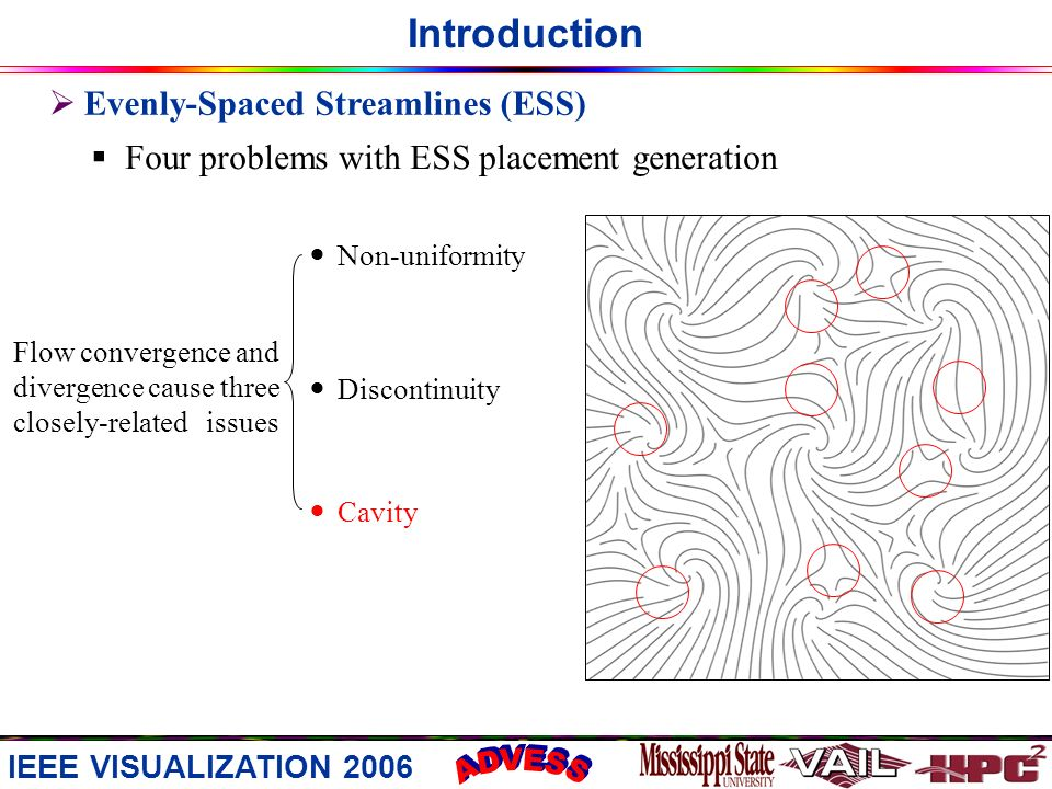 Introduction Evenly-Spaced Streamlines (ESS) Cavity Discontinuity Non-uniformity Flow convergence and divergence cause three closely-related issues Four problems with ESS placement generation IEEE VISUALIZATION 2006